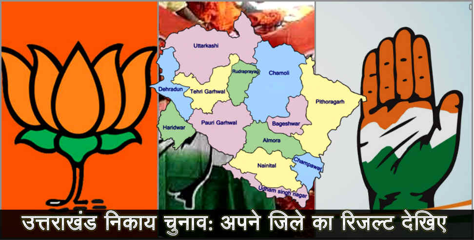 Image: Uttarakhand local body election result new bjp leading