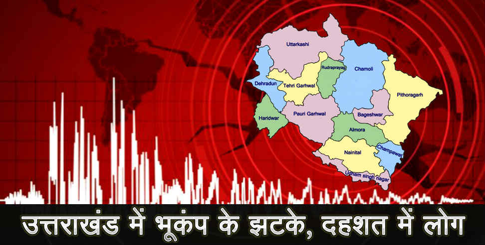 earthquake in pithoragarh uttarakhand - earthquake uttarakhand, pithoragarh, uttarakhand, uttarakhand news, latest news from uttarakhand,उत्तराखंड,चंपावत,धारचूला,भूकंप