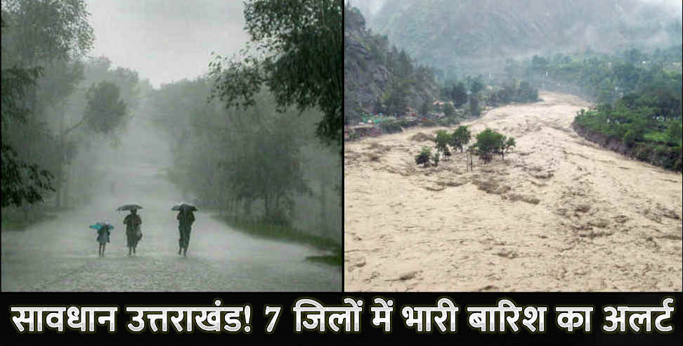 Image: WEATHER INFORMATION UTTARAKHAND