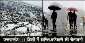 uttarakhand: MET DEPT WEATHER FORECAST FOR UTTARAKHAND