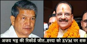 nainital loksabha seat result harish rawat on evm