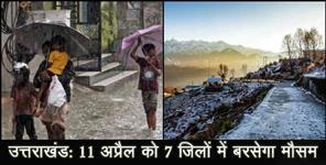 weather forcast for uttarakhand and seven district