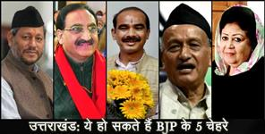BJP CANDIDATE LIST FOR UTTARAKHAND LOK SABHA ELECTION MAY RELEASE SOON