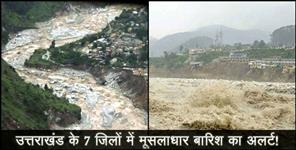 राष्ट्रीय: met department advise for uttarakhand weather