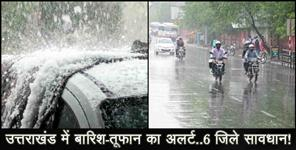 rain and hail storm forecast for uttarakhand