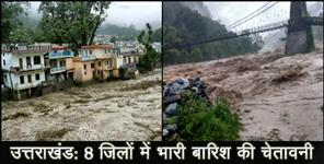 latest wearher news uttarakhand