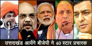 40 BJP star politicians Uttarakhand General Election