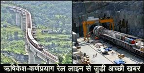 dehradun: Rishikesh karnprayag rail line land acquisition complete in Uttarakhand
