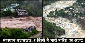 Weather information uttarakhand