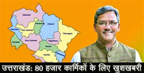 CM Uttarakhand Trivendra Singh Rawat News : trivendra rawat government big anouncement for workers