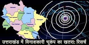 Big earthquake hazard from Tibet to Uttarakhand