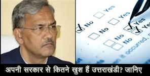 bjp: hnn news took servey in uttarakhand