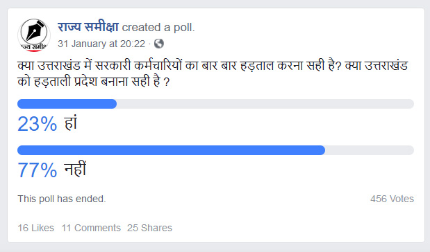 poll on Govt Employes Strike by rajyasameeksha.com