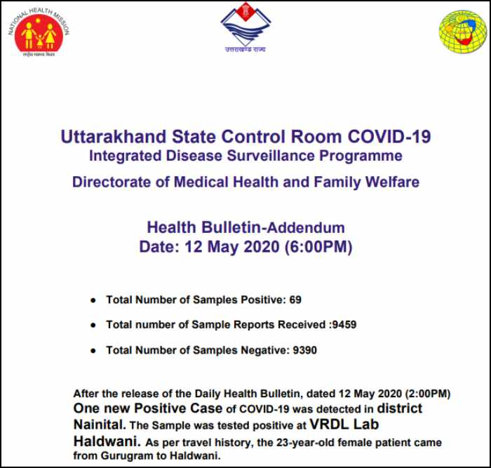 report:new Positive Case of COVID-19 detected in Nainital on 12 may